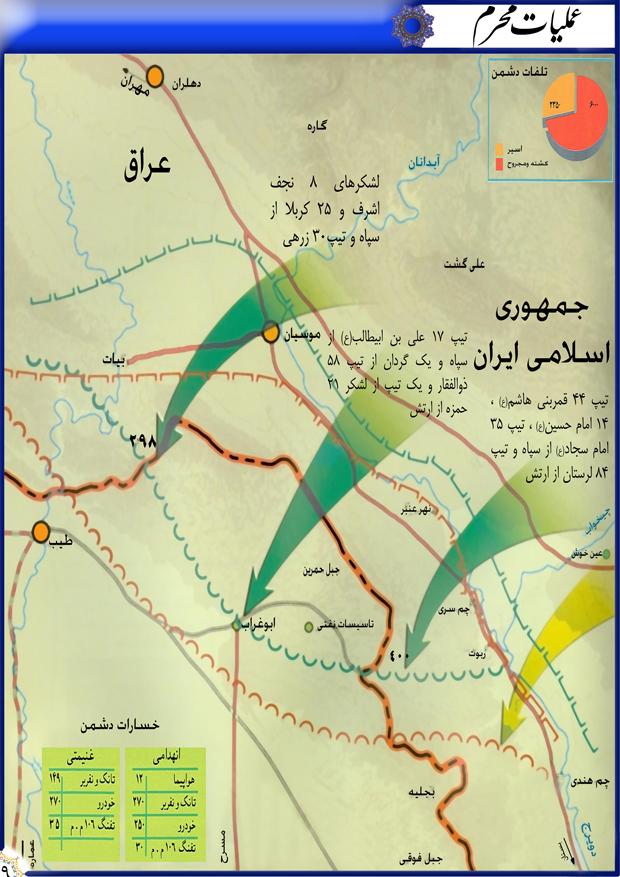 amaliat moharram